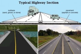 What is Geometric Design of Highways and Factors Affecting it?