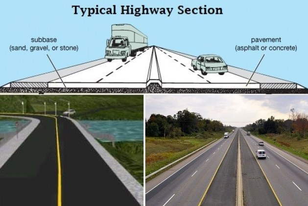 What Is Geometric Design Of Highways And Factors Affecting It