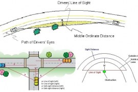 Sight Distance in Highway Engineering – Types and Calculations