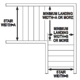 standard dimensions of stair landing