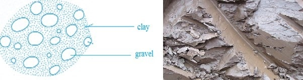 Clay Matrix Soil Structure