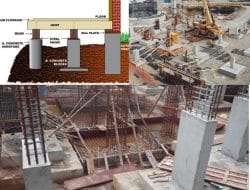 Tolerances for Concrete Foundation Construction as per ACI 117M-10