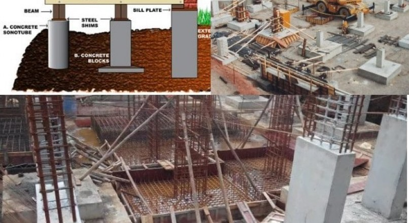 Tolerances for Concrete Foundation Construction as per ACI 117M-10