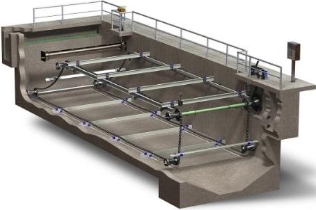 Dimensions of Sedimentation Tank
