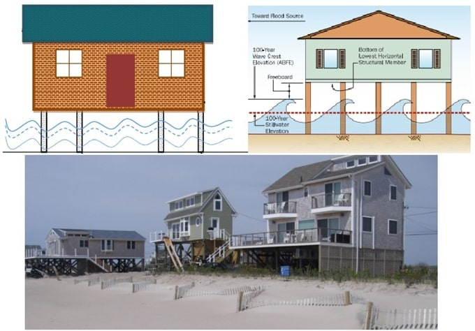 Design And Construction Of Flood Resistant Building Structures