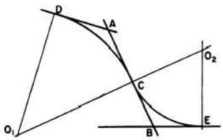 Reverse Curve