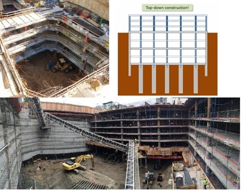 Methods of excavation used for deep foundation construction for Basement construction methods