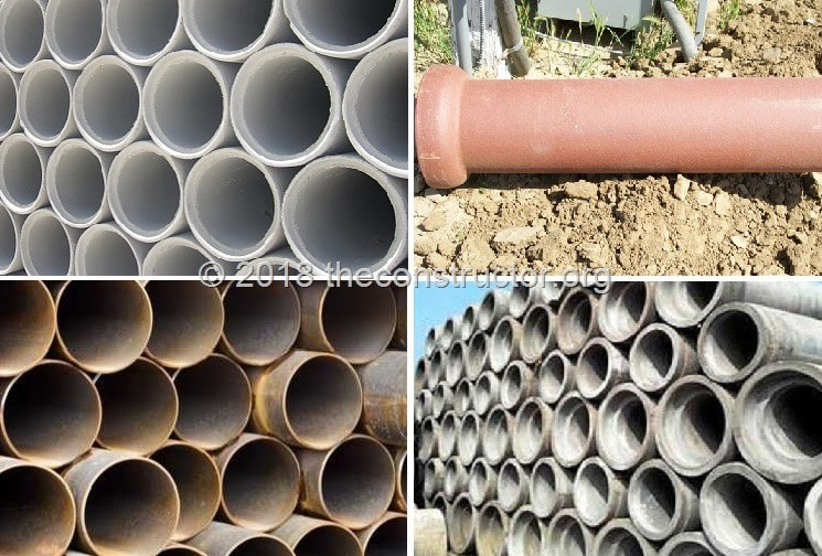 Types of underground drainage pipes for Kinds of pipes
