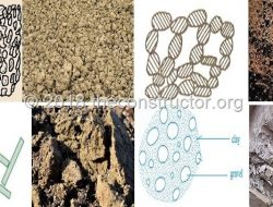 Soil Structures and its Types