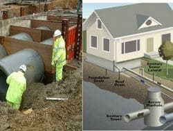 Inspection Checklists for Construction of Urban Stormwater System