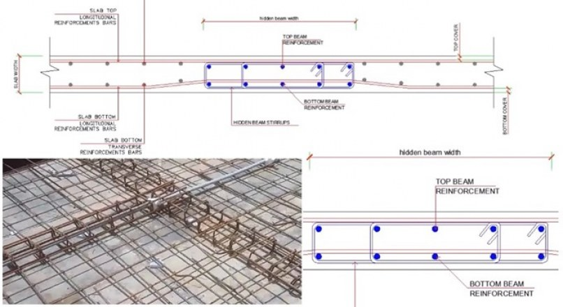 What is a hidden beam? Purpose, Applications and Design