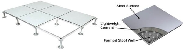 Panel of Raised Floor System