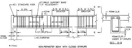 Typical reinforcement details of non perimeter beams with closed stirrups