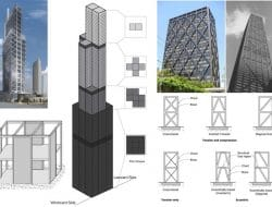 Types of High-Rise Buildings Structural Systems