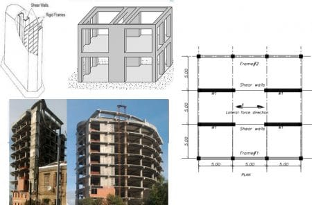 wall frame system