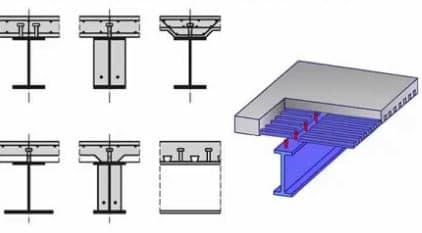 Composite beam