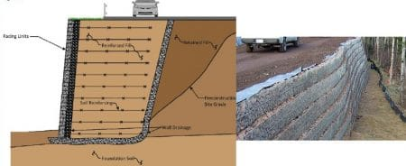 Mechanically stabilized earth retaining wall