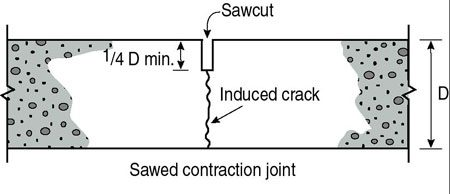Sawed contraction joint.