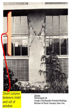 X Shaped cracking in short columns of a multi-storey building