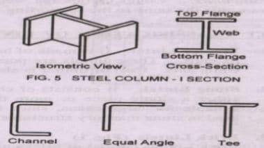 Форма поперечного сечения стальной колонны (Стандарт)