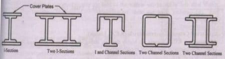 Форма поперечного сечения стальной колонны (в сборе)