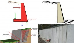 Retaining Wall Types, Materials, Economy, and Applications