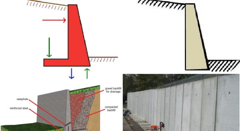 Retaining Wall - Structural Consideration - Civil Engineering