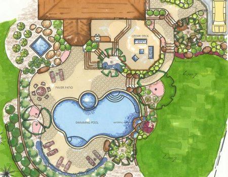 Landscape Plan.