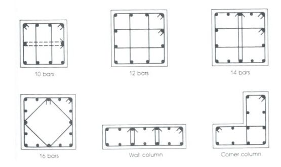 Lateral Ties for different column cross sections