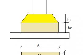 Trapezoidal Footing Formula
