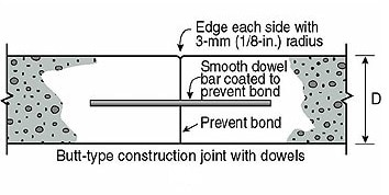 Butt Type Construction Joint with Dowel