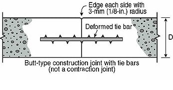 Butt Type Construction Joint with Tie Bar