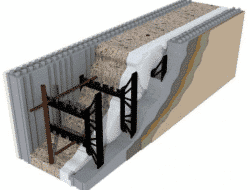 Concrete Forms – Types and Selection of Concrete Forms