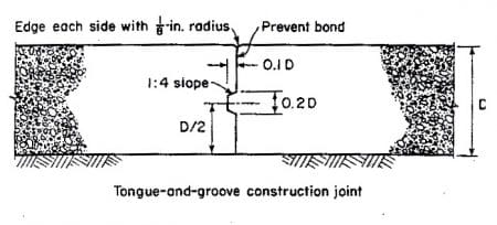 Tongue and Groove Construction Joint