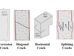 4 Types of Cracks in Concrete Columns and their Causes
