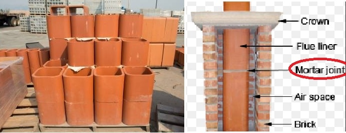 Clay Flue liner