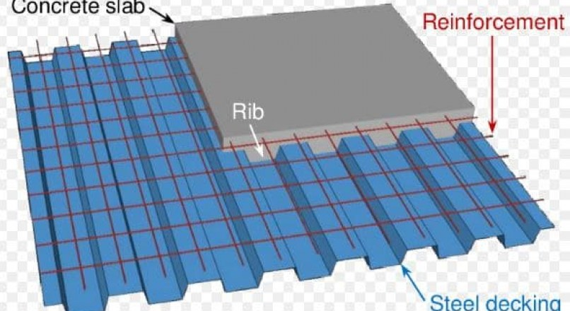 Lightweight Concrete Floor Systems Thickness Uses