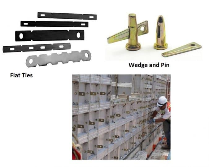 Flat Tie System