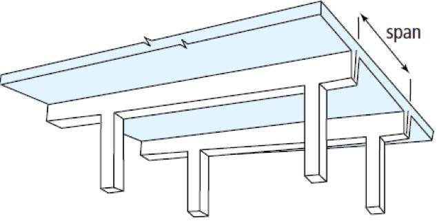 One-way Slab on Beams