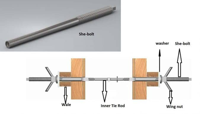 She-bolt Tie