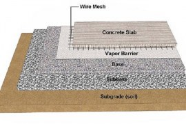 Subgrade and Subbase for Concrete Slabs