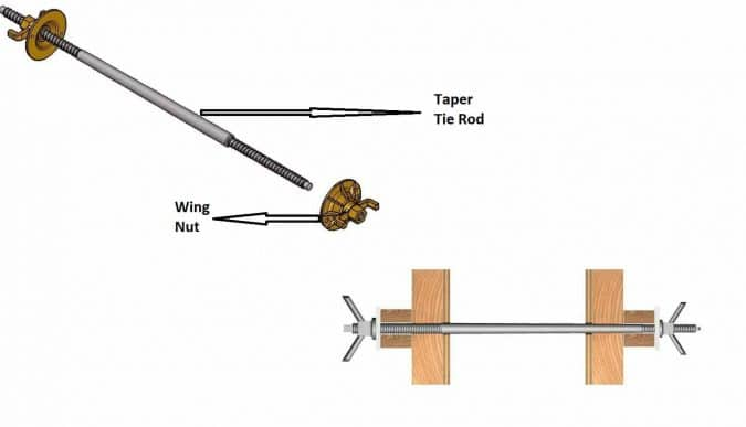 Taper Tie System
