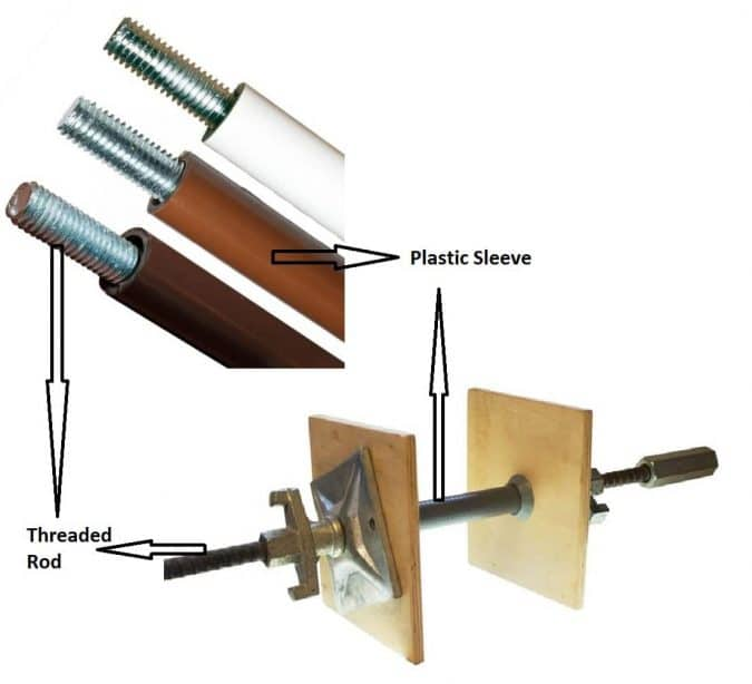 Threaded Tie System