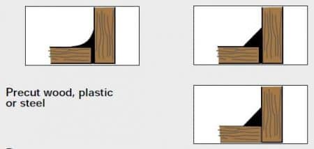 Different type of edging strips.