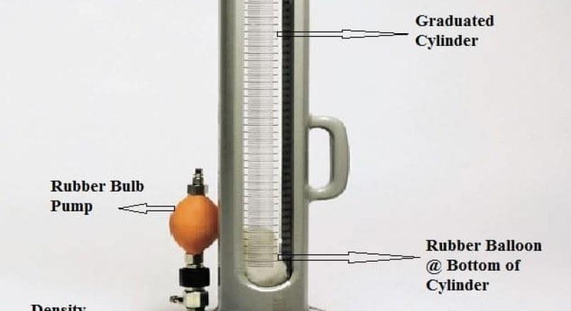Field Density of Soil by Rubber Balloon Method