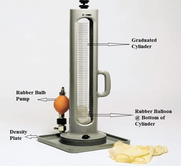 Rubber Balloon Apparatus