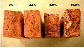Test Cigarette Butt Bricks with different replacement of Cigarette butts