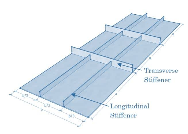 Plate Girder and Its Components