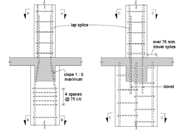 Offset Bent Longitudinal Reinforcement in Columns and its Requirements