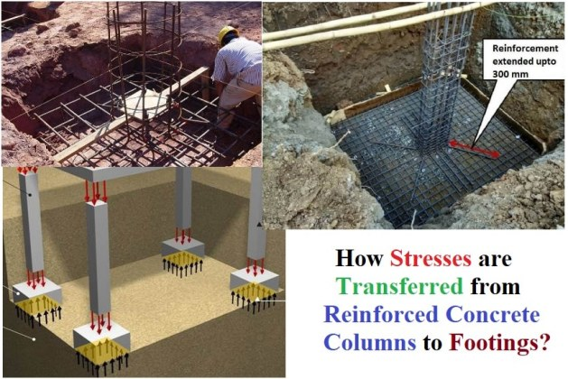How Stresses are Transferred from R.C. Columns to Footings?